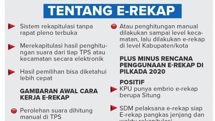 Rakyat Bengkulu - Edisi 22 Juli 2019